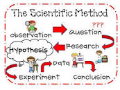 scientific-method-_01